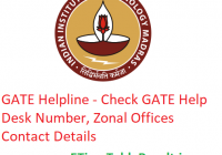 GATE 2019 Helpline - Check GATE Exam HelpDesk Number, E-Mail Addresses Zonal Offices