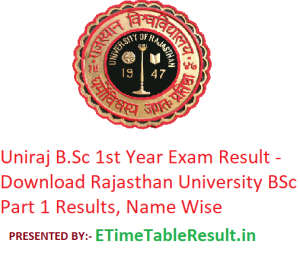 Uniraj B.Sc 1st Year Result 2019 - Download Rajasthan University BSc Part 1 Exam Results, Name Wise