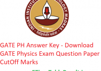 GATE 2019 Physics Answer Keys - Download 3rd February PH Exam Question Paper, CutOff