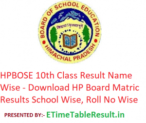 HPBOSE 10th Class Result 2019 Name Wise - Download HP Board Matric Results School Wise, Roll No Wise