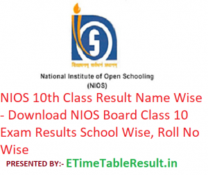 NIOS 10th Class Result 2020 Name Wise - Download NIOS Board Class 10 Exam  Results School Wise, Roll No Wise