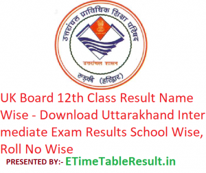 UK Board 12th Class Result 2019 Name Wise - Download Uttarakhand Intermediate Exam Results School Wise, Roll No Wise