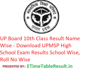 UP Board 10th Class Result 2019 Name Wise - Download UPMSP High School Exam Results School Wise, Roll No Wise
