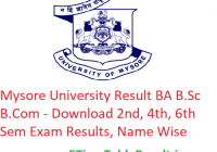 Mysore University Result 2019 BA B.Sc B.Com - Download 2nd-4th-6th Semester Exam Results, Name Wise