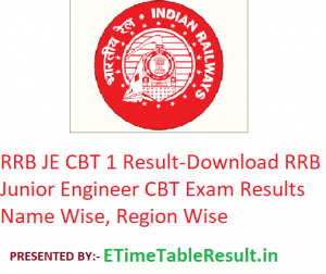 RRB JE CBT 1 Result 2019 - Download RRB Junior Engineer Exam Results Name Wise, Region Wise