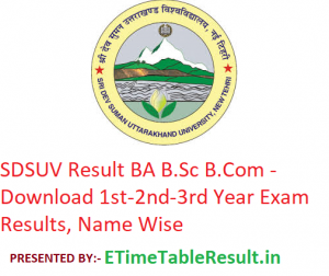 SDSUV Result 2019 BA BSc BCom - Download 1st-2nd-3rd Year Exam Results, Name Wise