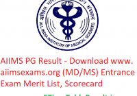 AIIMS PG Result 2019 - Download aiimsexams.org MD/MS Entrance Exam Merit List, Scorecard