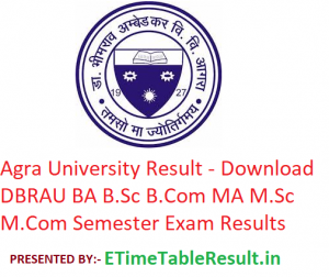 Agra University Result 2019 - Download DBRAU BA B.Sc B.Com MA M.Sc M.Com Semester Exam Results