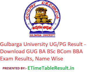 Gulbarga University Result 2019 - Download GUG BA BSc BCom BBA Exam Results