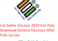 Lok Sabha Elections 2019 Exit Polls Results - Download General Election After Poll Survey