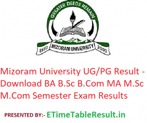 Mizoram University Result 2019 - Download BA B.Sc B.Com MA M.Sc M.Com Exam Results