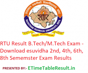 RTU Result 2019 B.Tech/M.Tech - Download esuvidha.info 2nd-4th-6th-8th Semester Exam Results