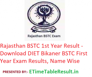 Rajasthan BSTC 1st Year Result 2019 - Download DIET Bikaner BSTC First Year Results, Name Wise