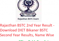 Rajasthan BSTC 2nd Year Result 2019 - Download DIET Bikaner BSTC Second Year Results, Name Wise