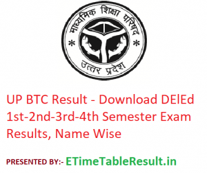 UP BTC Result 2019 - Download D.El.Ed 1st-2nd-3rd-4th Semester Results, Name Wise