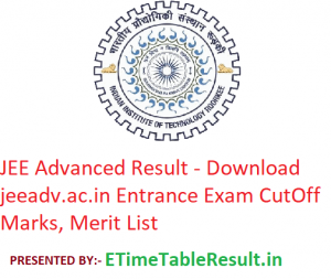 JEE Advanced Result 2019 - Download jeeadv.ac.in Entrance Exam CutOff Marks, Merit List