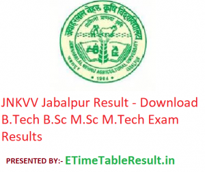 JNKVV Jabalpur Result 2019 - Download B.Tech B.Sc M.Sc M.Tech Exam Results