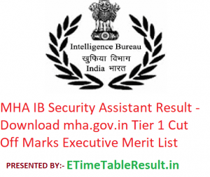 MHA IB Security Assistant Result 2019 - Download mha.gov.in Tier 1 Cut Off Marks Executive Merit List