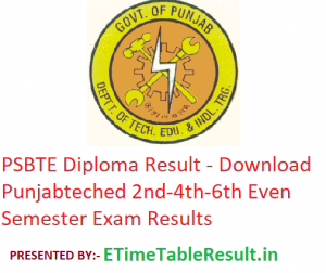 PSBTE Diploma Result 2019 - Download Punjabteched 2nd-4th-6th Semester Exam Results