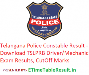 Telangana Police Constable Result 2019 - Download TSLPRB Driver/Mechanic Exam CutOff Marks