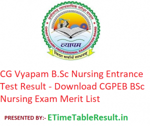 CG Vyapam B.Sc Nursing Entrance Test Result 2019 - Download CGPEB BSc Nursing Exam Merit List