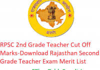 RPSC 2nd Grade Teacher Cut Off Marks 2019 - Download Rajasthan Second Grade Teacher Exam Merit List