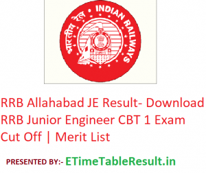 RRB Allahabad JE Result 2019 - Download RRB Junior Engineer CBT 1 Exam Cut Off | Merit List