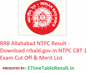 RRB Allahabad NTPC Result 2019 - Download rrbald.gov.in NTPC CBT 1 Exam Cut Off & Merit List