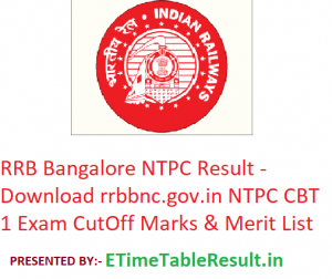 RRB Bangalore NTPC Result 2019 - Download rrbbnc.gov.in NTPC CBT 1 Exam CutOff Marks & Merit List