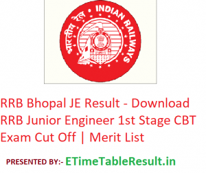 RRB Bhopal JE Result 2019 - Download RRB Junior Engineer 1st Stage CBT Exam Cut Off | Merit List