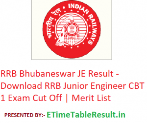 RRB Bhubaneswar JE Result 2019 - Download RRB Junior Engineer CBT 1 Exam Cut Off | Merit List