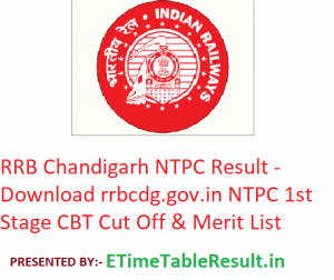 RRB Chandigarh NTPC Result 2019 - Download rrbcdg.gov.in NTPC 1st Stage CBT Cut Off & Merit List