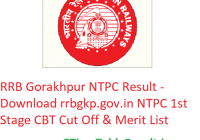 RRB Gorakhpur NTPC Result 2019 - Download rrbgkp.gov.in NTPC 1st Stage CBT Cut Off & Merit List
