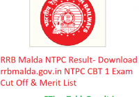RRB Malda NTPC Result 2019 - Download rrbmalda.gov.in NTPC CBT 1 Exam Cut Off & Merit List