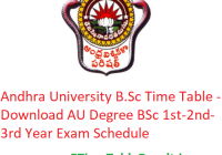 Andhra University B.Sc Time Table 2020 - Download AU Degree BSc 1st-2nd-3rd Year Exam Schedule