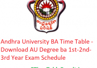 Andhra University BA Time Table 2020 - Download AU Degree ba 1st-2nd-3rd Year Exam Schedule