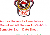Andhra University Time Table 2019-20 - Download AU Degree 1st-3rd-5th Semester Exam Date Sheet