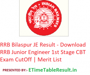 RRB Bilaspur JE Result 2019 - Download RRB Junior Engineer 1st Stage CBT Exam CutOff | Merit List