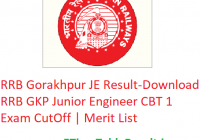 RRB Gorakhpur JE Result 2019 - Download RRB GKP Junior Engineer CBT 1 Exam CutOff | Merit List