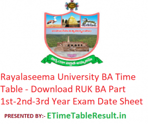 Rayalaseema University BA Time Table 2020 - Download RUK BA Degree Part 1st-2nd-3rd Year Exam Date Sheet