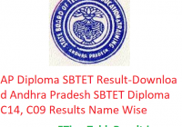 AP Diploma SBTET Result 2019 - Download Andhra Pradesh SBTET Diploma C14, C09 Results Name Wise
