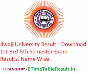 Jiwaji University Result 2019-20 - Download 1st-3rd-5th Semester Exam Results, Name Wise
