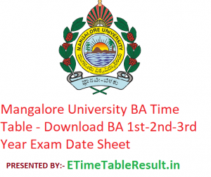 Mangalore University BA Time Table 2020 - Download BA 1st-2nd-3rd Year Exam Date Sheet