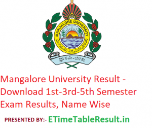 Mangalore University Result 2019-20 - Download 1st-3rd-5th Semester Exam Results, Name Wise