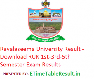 Rayalaseema University Result 2019-20 - Download RUK 1st-3rd-5th Semester Exam Results