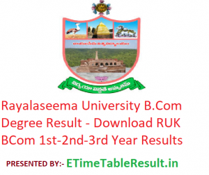 Rayalaseema University B.Com Degree Result 2020 - Download RUK BCom Part 1st-2nd-3rd Year Exam Results