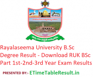 Rayalaseema University B.Sc Degree Result 2020 - Download RUK BSc Part 1st-2nd-3rd Year Exam Results
