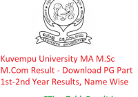 Kuvempu University MA M.Sc M.Com Result 2020 - Download PG Part 1st-2nd Year Exam Results, Name Wise