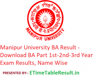 Manipur University BA Result 2020 - Download BA Part 1st-2nd-3rd Year Exam Results, Name Wise