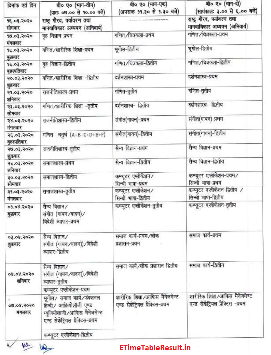 Avadh University BA Part 2 Time Table 2020 Download Online